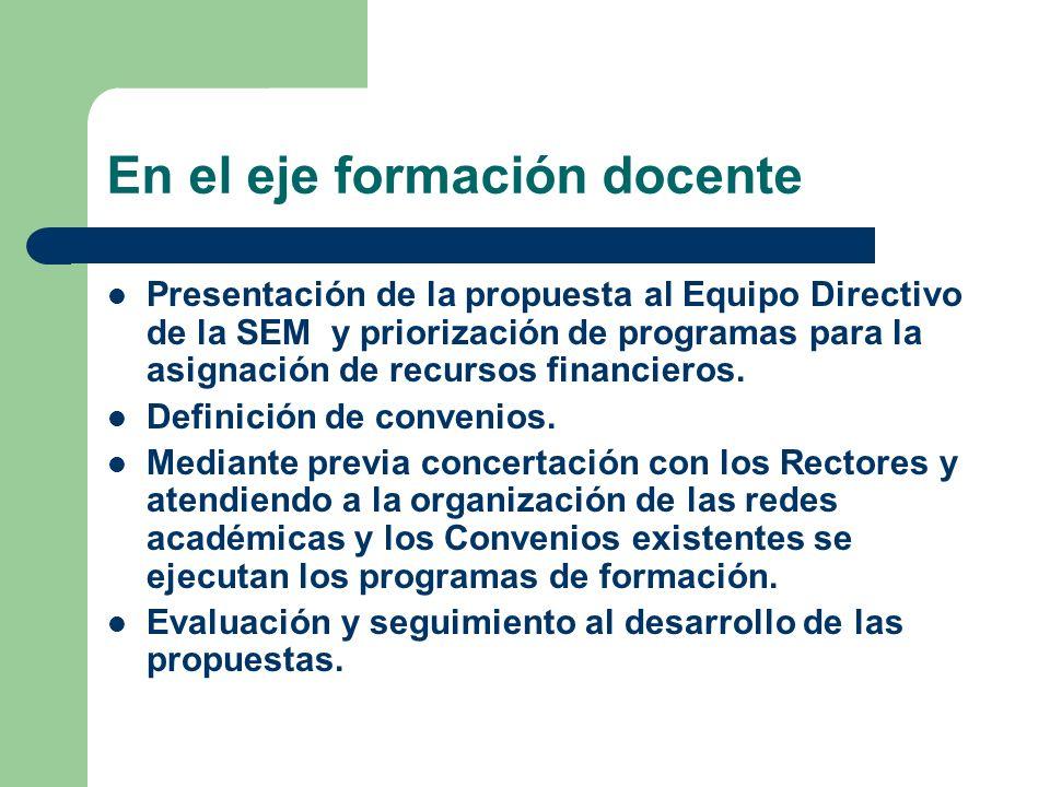 En el eje formación docente Presentación de la propuesta al Equipo Directivo de la SEM y priorización de programas para la asignación de recursos financieros.