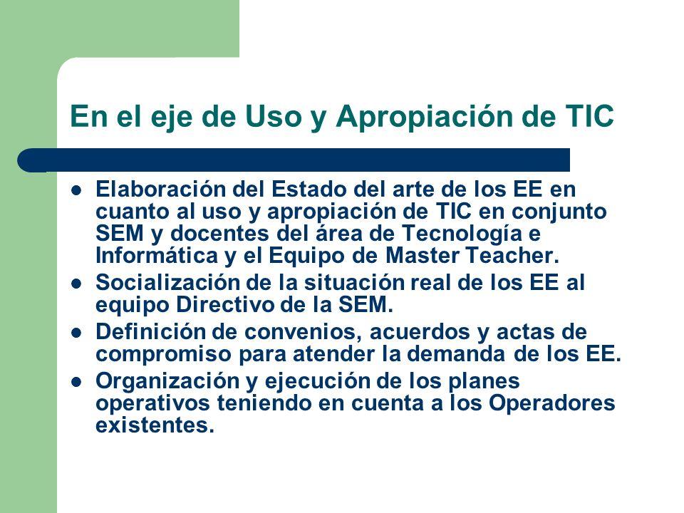 En el eje de Uso y Apropiación de TIC Elaboración del Estado del arte de los EE en cuanto al uso y apropiación de TIC en conjunto SEM y docentes del á