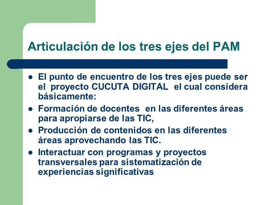 Articulación de los tres ejes del PAM El punto de encuentro de los tres ejes puede ser el proyecto CUCUTA DIGITAL el cual considera básicamente: Formación de docentes en las diferentes áreas para apropiarse de las TIC, Producción de contenidos en las diferentes áreas aprovechando las TIC.