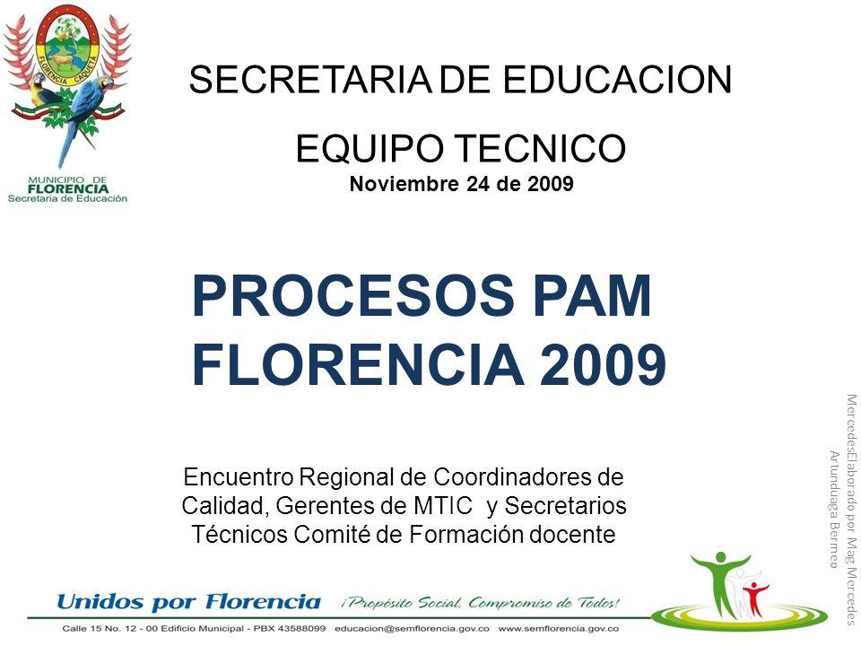 MercedesElaborado por Mag Mercedes Artunduaga Bermeo PROCESOS EN FORMACION DOCENTE 2009 ECCA Conformación de los grupos de docentes por área Plan de encuentros anual y previsión de los recursos Desarrollo de los talleres Elaboración de los planes por área Incorporación de estándares CLG MET.