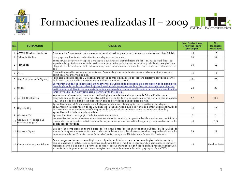 Formaciones realizadas II – 2009 No.FORMACIONOBJETIVO No.