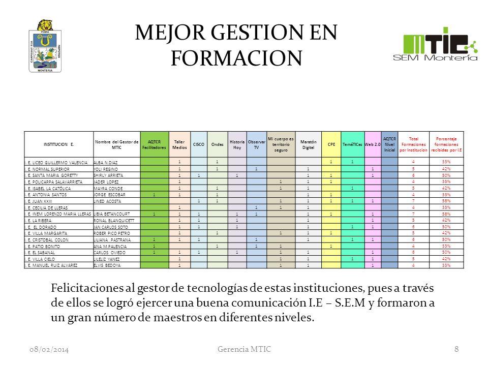 MEJOR GESTION EN FORMACION INSTITUCION E.