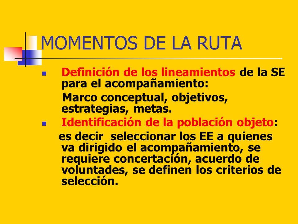 MOMENTOS DE LA RUTA Definición de los lineamientos de la SE para el acompañamiento: Marco conceptual, objetivos, estrategias, metas. Identificación de