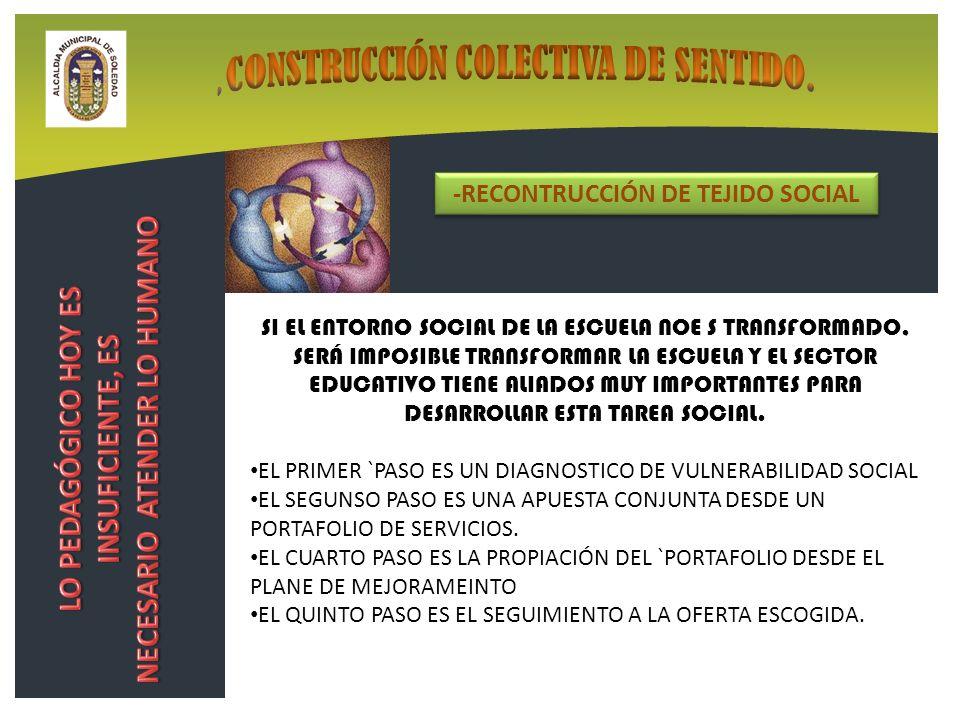 -RECONTRUCCIÓN DE TEJIDO SOCIAL -RECONTRUCCIÓN DE TEJIDO SOCIAL SI EL ENTORNO SOCIAL DE LA ESCUELA NOE S TRANSFORMADO, SERÁ IMPOSIBLE TRANSFORMAR LA ESCUELA Y EL SECTOR EDUCATIVO TIENE ALIADOS MUY IMPORTANTES PARA DESARROLLAR ESTA TAREA SOCIAL.