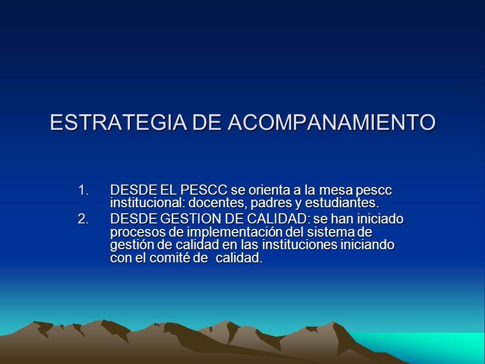 ESTRATEGIA DE ACOMPANAMIENTO 1.DESDE EL PESCC se orienta a la mesa pescc institucional: docentes, padres y estudiantes.