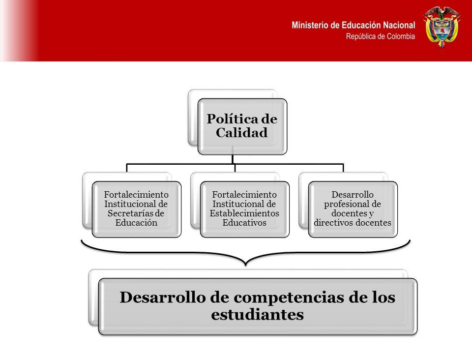 Política de Calidad Fortalecimiento Institucional de Secretarías de Educación Fortalecimiento Institucional de Establecimientos Educativos Desarrollo profesional de docentes y directivos docentes Desarrollo de competencias de los estudiantes