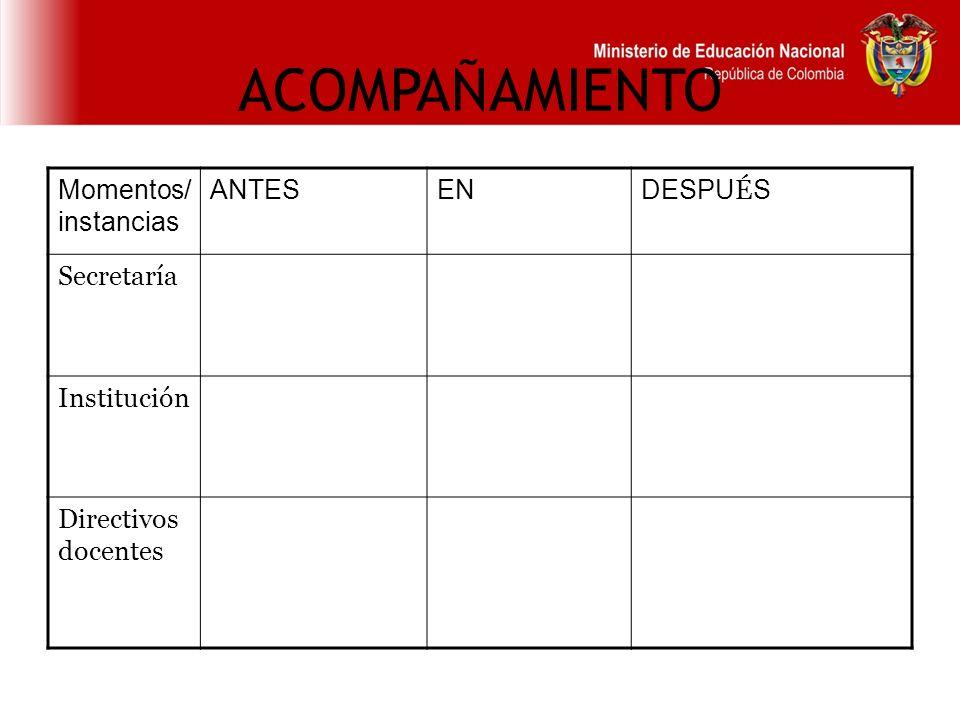 ACOMPAÑAMIENTO Momentos/ instancias ANTESEN DESPU É S Secretaría Institución Directivos docentes