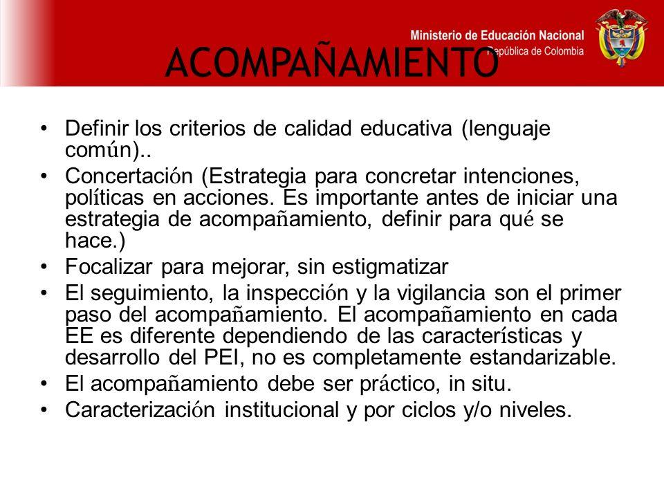 ACOMPAÑAMIENTO Definir los criterios de calidad educativa (lenguaje com ú n)..