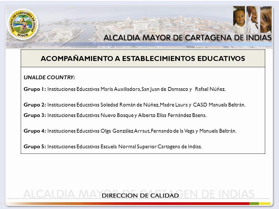 ACOMPAÑAMIENTO A ESTABLECIMIENTOS EDUCATIVOS UNALDE COUNTRY: Grupo 1: Instituciones Educativas María Auxiliadora, San Juan de Damasco y Rafael Núñez.