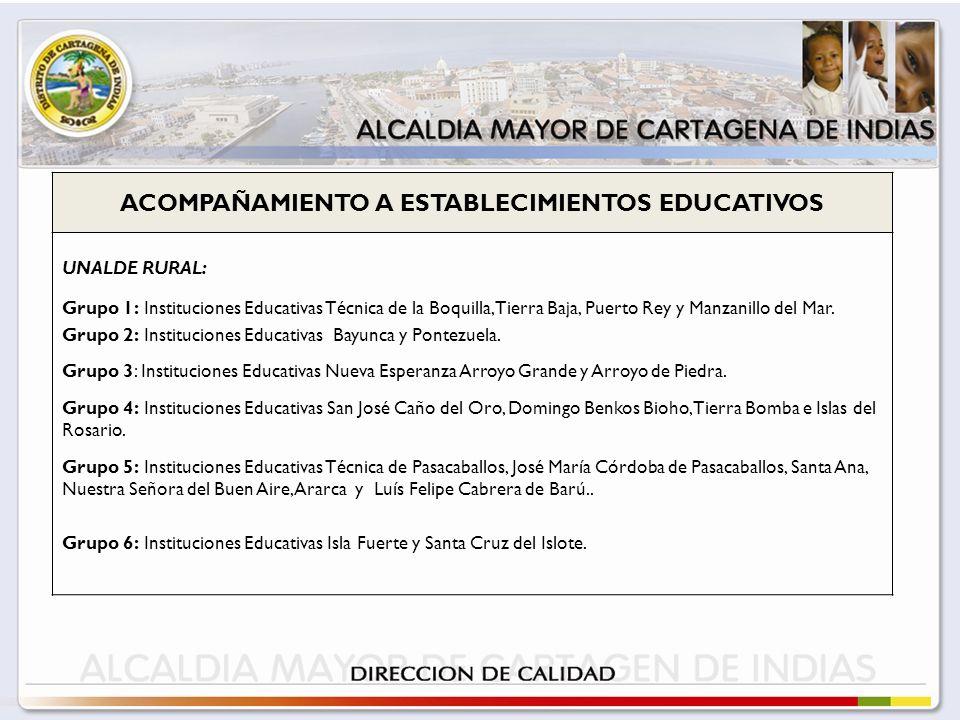 ACOMPAÑAMIENTO A ESTABLECIMIENTOS EDUCATIVOS UNALDE RURAL: Grupo 1: Instituciones Educativas Técnica de la Boquilla, Tierra Baja, Puerto Rey y Manzanillo del Mar.