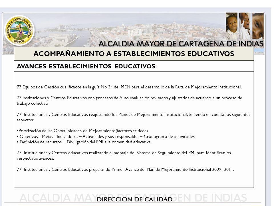 ACOMPAÑAMIENTO A ESTABLECIMIENTOS EDUCATIVOS AVANCES ESTABLECIMIENTOS EDUCATIVOS: 77 Equipos de Gestión cualificados en la guía No 34 del MEN para el desarrollo de la Ruta de Mejoramiento Institucional.