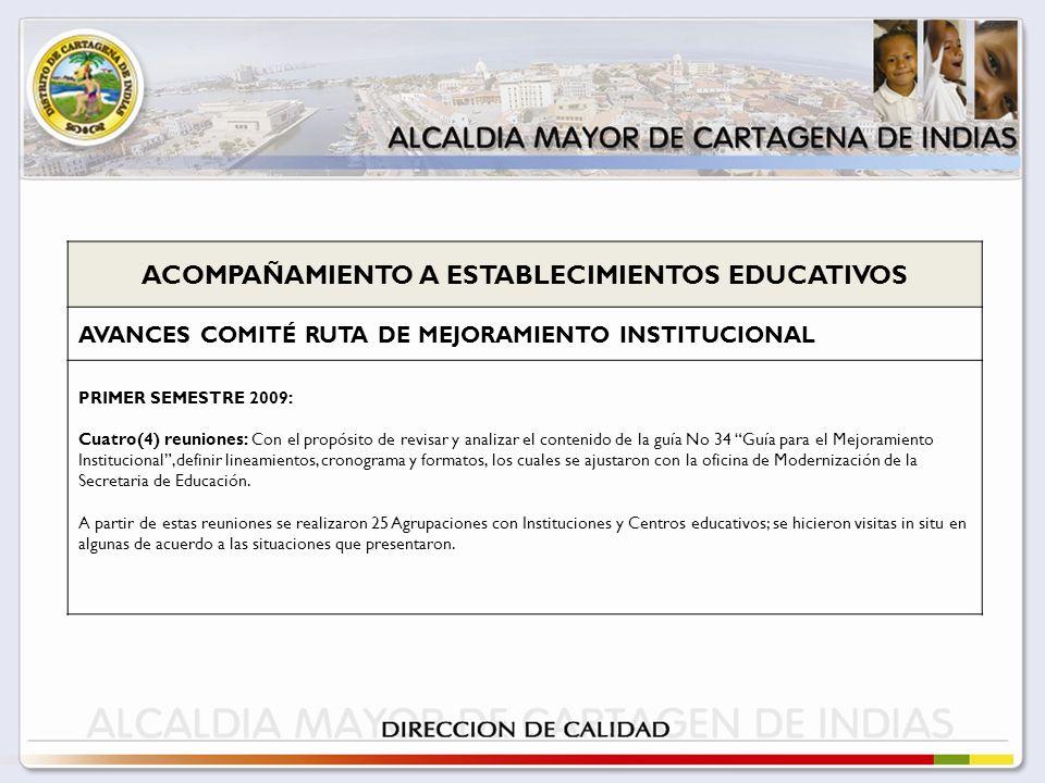 ACOMPAÑAMIENTO A ESTABLECIMIENTOS EDUCATIVOS AVANCES COMITÉ RUTA DE MEJORAMIENTO INSTITUCIONAL PRIMER SEMESTRE 2009: Cuatro(4) reuniones: Con el propósito de revisar y analizar el contenido de la guía No 34 Guía para el Mejoramiento Institucional,definir lineamientos, cronograma y formatos, los cuales se ajustaron con la oficina de Modernización de la Secretaria de Educación.