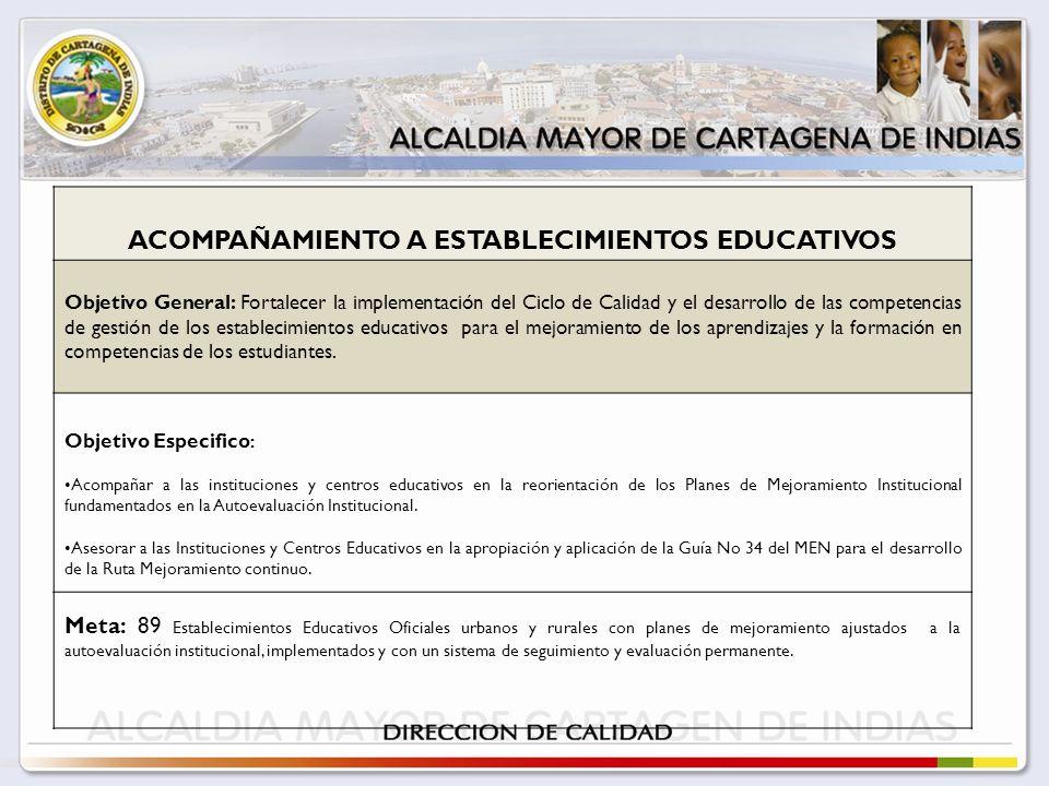 Objetivo General: Fortalecer la implementación del Ciclo de Calidad y el desarrollo de las competencias de gestión de los establecimientos educativos para el mejoramiento de los aprendizajes y la formación en competencias de los estudiantes.