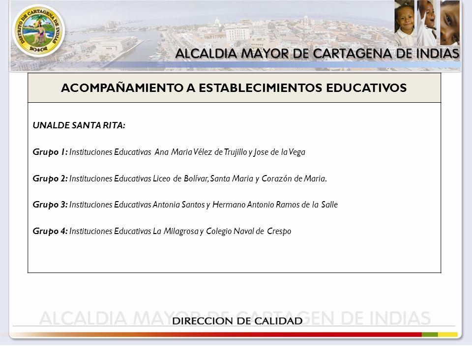ACOMPAÑAMIENTO A ESTABLECIMIENTOS EDUCATIVOS UNALDE SANTA RITA: Grupo 1: Instituciones Educativas Ana Maria Vélez de Trujillo y Jose de la Vega Grupo 2: Instituciones Educativas Liceo de Bolívar, Santa Maria y Corazón de Maria.