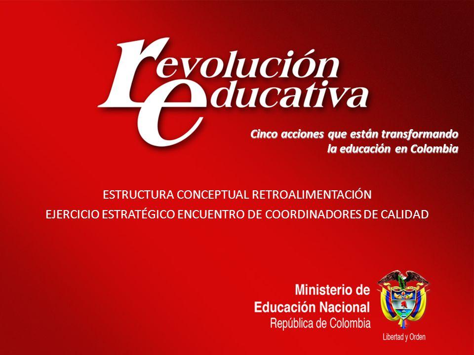 08/02/20141 Cinco acciones que están transformando la educación en Colombia ESTRUCTURA CONCEPTUAL RETROALIMENTACIÓN EJERCICIO ESTRATÉGICO ENCUENTRO DE COORDINADORES DE CALIDAD
