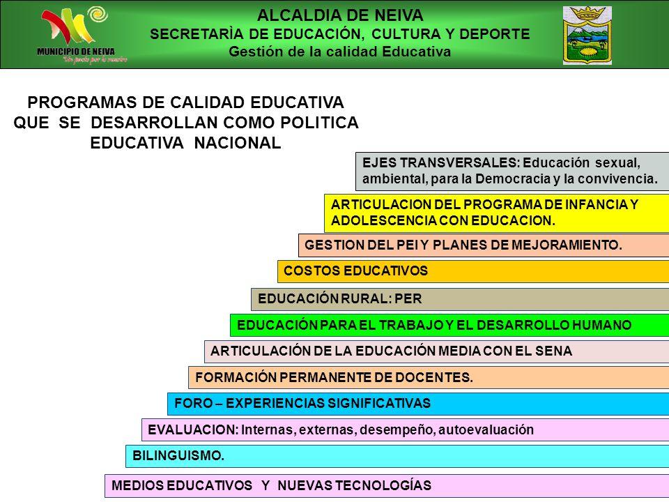 ALCALDIA DE NEIVA SECRETARÌA DE EDUCACIÓN, CULTURA Y DEPORTE Unidad Pedagógica y Calidad Educativa ALCALDIA DE NEIVA SECRETARÌA DE EDUCACIÓN, CULTURA Y DEPORTE Gestión de la calidad Educativa ARTICULACION DEL PROGRAMA DE INFANCIA Y ADOLESCENCIA CON EDUCACION.