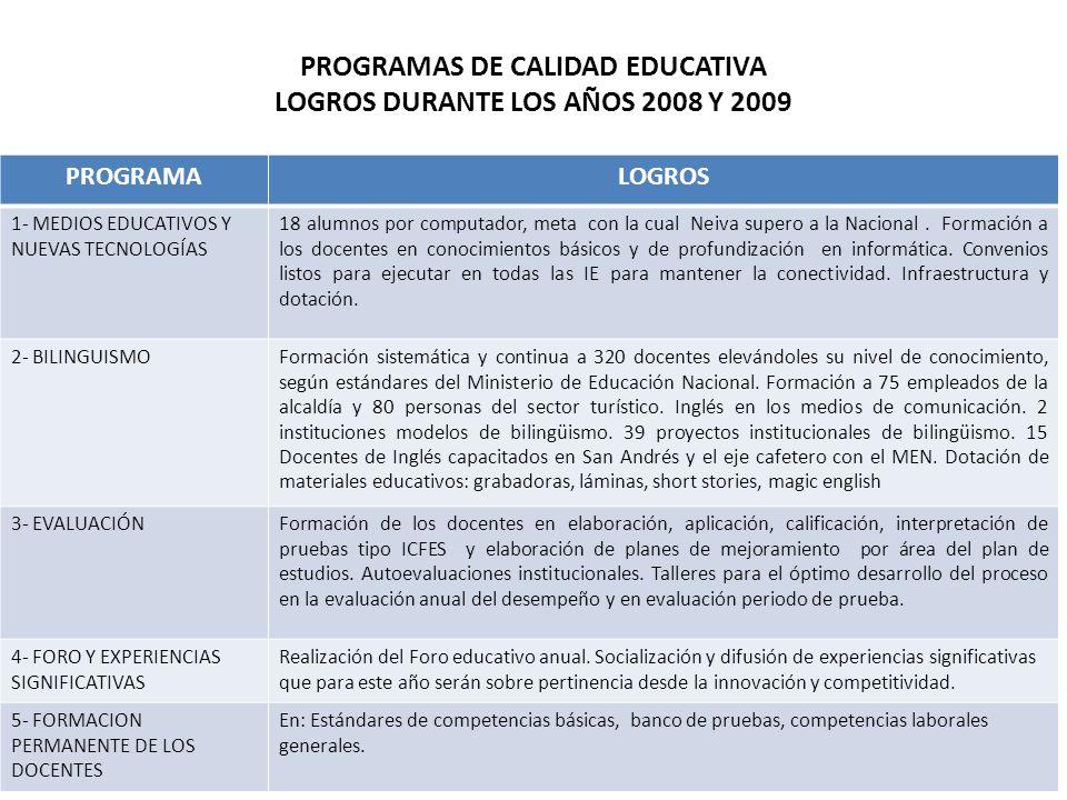 PROGRAMAS DE CALIDAD EDUCATIVA LOGROS DURANTE LOS AÑOS 2008 Y 2009 PROGRAMALOGROS 1- MEDIOS EDUCATIVOS Y NUEVAS TECNOLOGÍAS 18 alumnos por computador,