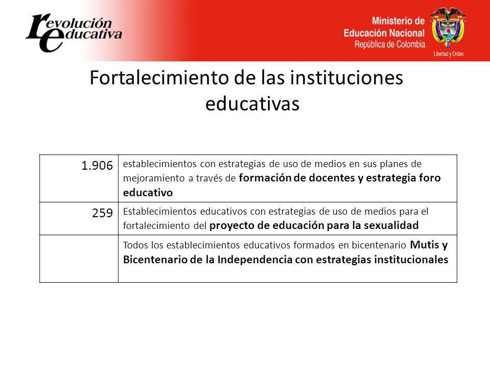 Plan de Apoyo al Mejoramiento Fortalecimiento de las instituciones educativas 1.906 establecimientos con estrategias de uso de medios en sus planes de