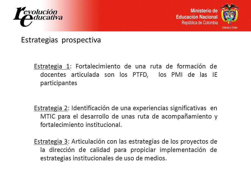 Plan de Apoyo al Mejoramiento Estrategia 1: Fortalecimiento de una ruta de formación de docentes articulada son los PTFD, los PMI de las IE participantes Estrategia 2: Identificación de una experiencias significativas en MTIC para el desarrollo de unas ruta de acompañamiento y fortalecimiento institucional.