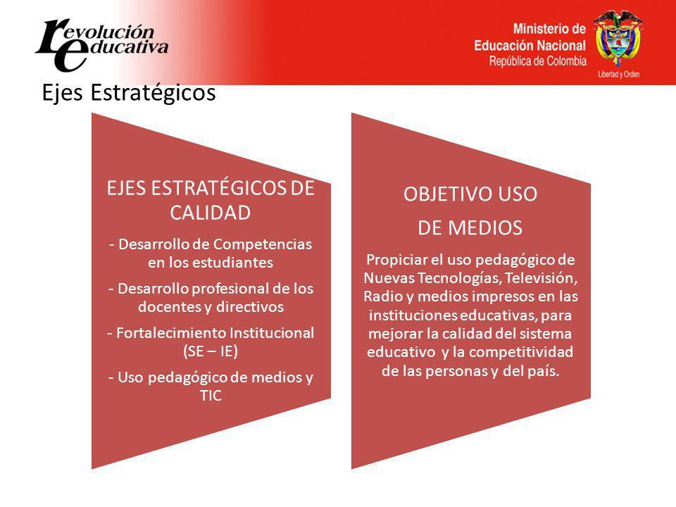 Ejes Estratégicos EJES ESTRATÉGICOS DE CALIDAD - Desarrollo de Competencias en los estudiantes - Desarrollo profesional de los docentes y directivos -