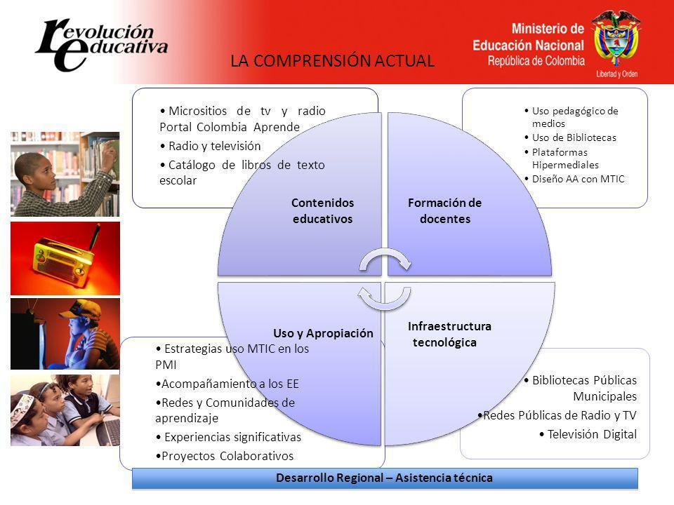 Uso pedagógico de medios Uso de Bibliotecas Plataformas Hipermediales Diseño AA con MTIC Contenidos educativos Formación de docentes Infraestructura t