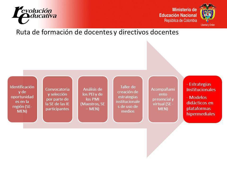 Plan de Apoyo al Mejoramiento Identificación y de oportunidad es en la región (SE- MEN) Convocatoria y selección por parte de la SE de las IE participantes Análisis de los PEI y de los PMI (Maestros, SE – MEN) Taller de creación de estrategias institucionale s de uso de medios Acompañami ento presencial y virtual (SE - MEN) - Estrategias Institucionales - Modelos didácticos en plataformas hipermediales Ruta de formación de docentes y directivos docentes