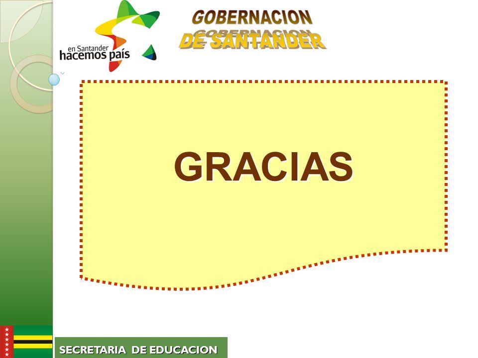 GRACIAS SECRETARIA DE EDUCACION
