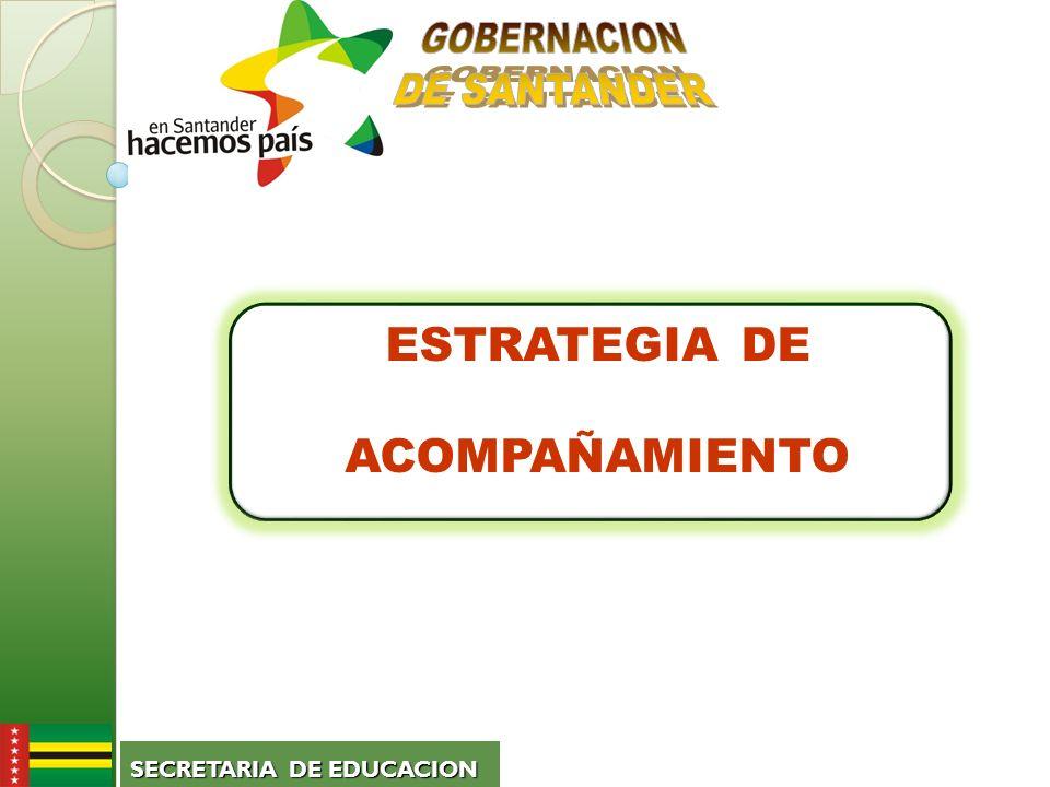 ESTRATEGIA DE ACOMPAÑAMIENTO SECRETARIA DE EDUCACION