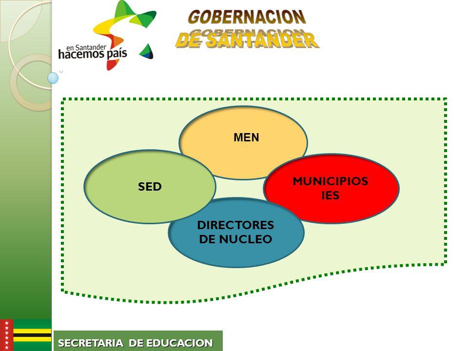 MUNICIPIOS IES DIRECTORES DE NUCLEO SED MEN
