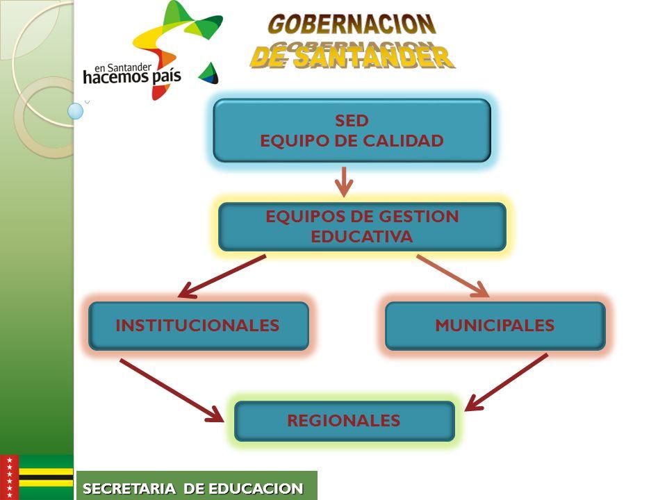 SECRETARIA DE EDUCACION SED EQUIPO DE CALIDAD EQUIPOS DE GESTION EDUCATIVA MUNICIPALESINSTITUCIONALES REGIONALES