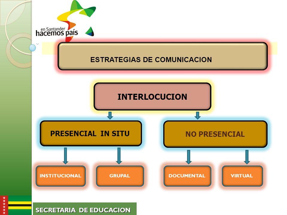 ESTRATEGIA FORMACION DOCENTE SECRETARIA DE EDUCACION