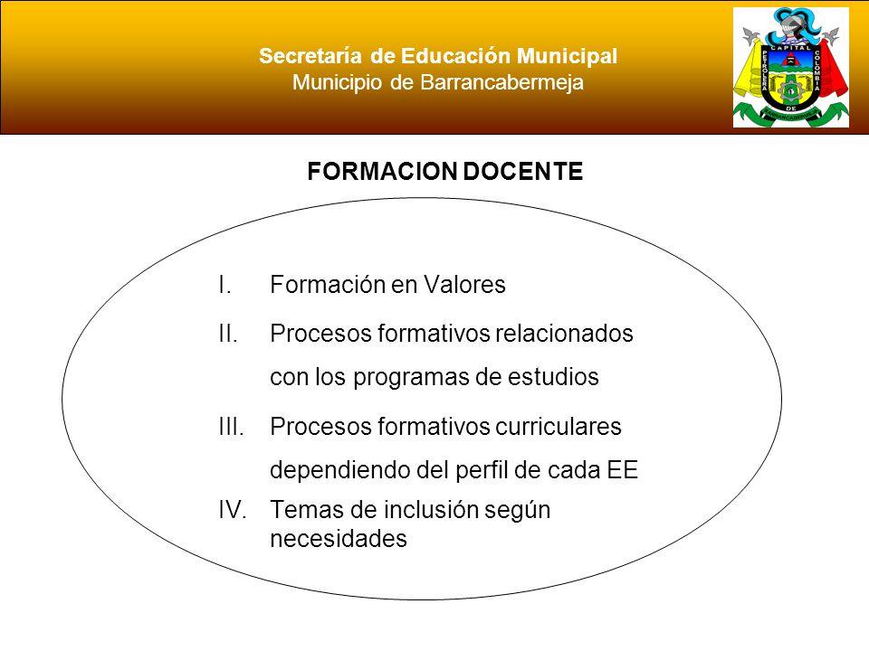 Secretaría de Educación Municipal Municipio de Barrancabermeja ESTRATEGIAS DE ACOMPAÑAMIENTO Mesas de Gestión