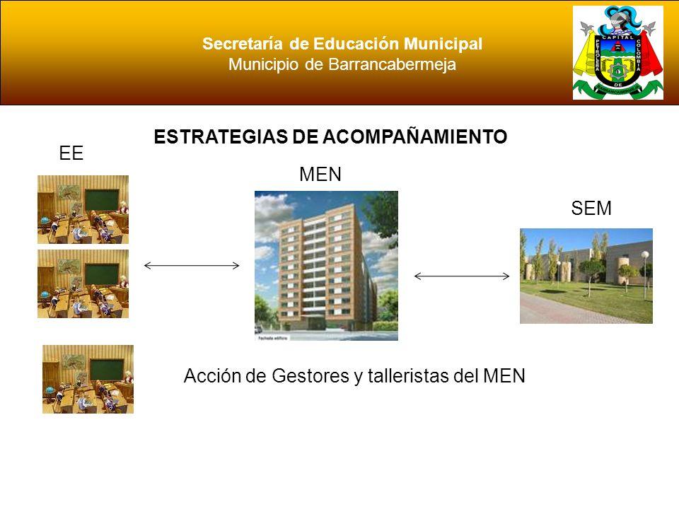 Secretaría de Educación Municipal Municipio de Barrancabermeja USO MTIC Proyecto Barrancabermeja Digital Conectividad Formación Dotación infraestructura Alianzas estratégicas con MEN, Mincomunicaciones y Universidades, entre otros Innovación pedagógica incidencia en el PEI