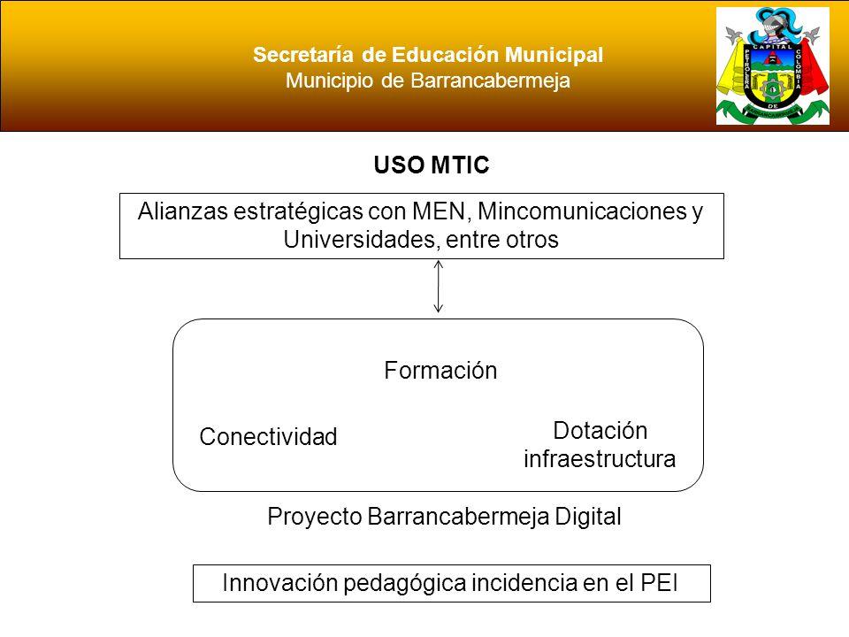 Secretaría de Educación Municipal Municipio de Barrancabermeja USO MTIC TALLERES DE USO DE MEDIOS NUEVAS TECNOLOGIAS Y RADIO REDES DE MEDIOS AUDIOVISUALES