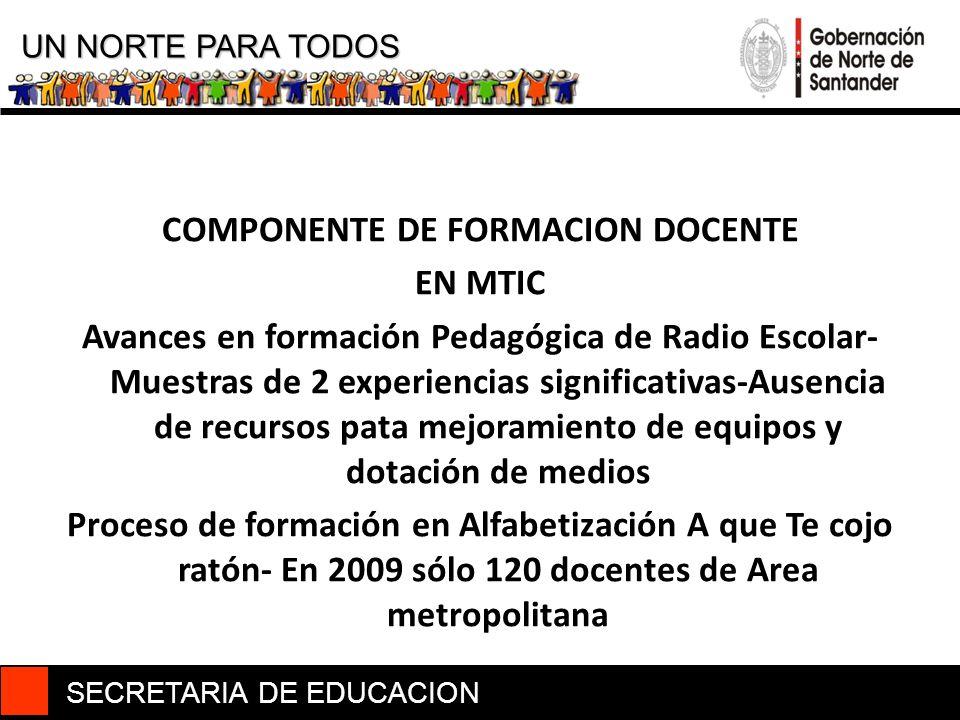 SECRETARIA DE EDUCACION UN NORTE PARA TODOS COMPONENTE DE FORMACION DOCENTE EN MTIC Avances en formación Pedagógica de Radio Escolar- Muestras de 2 ex