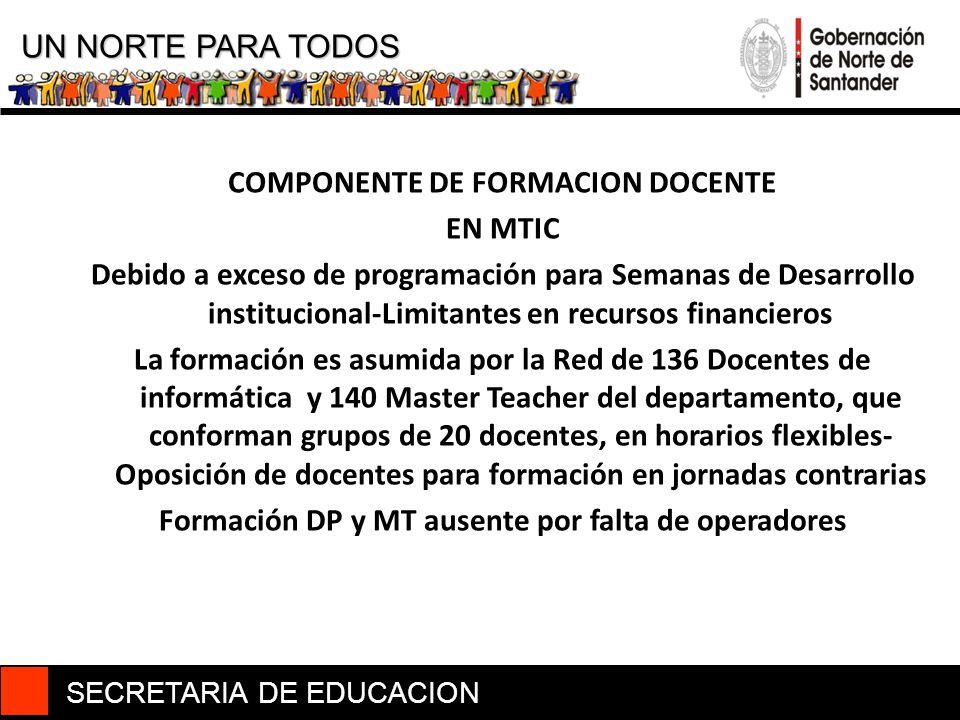 SECRETARIA DE EDUCACION UN NORTE PARA TODOS COMPONENTE DE FORMACION DOCENTE EN MTIC Debido a exceso de programación para Semanas de Desarrollo institu