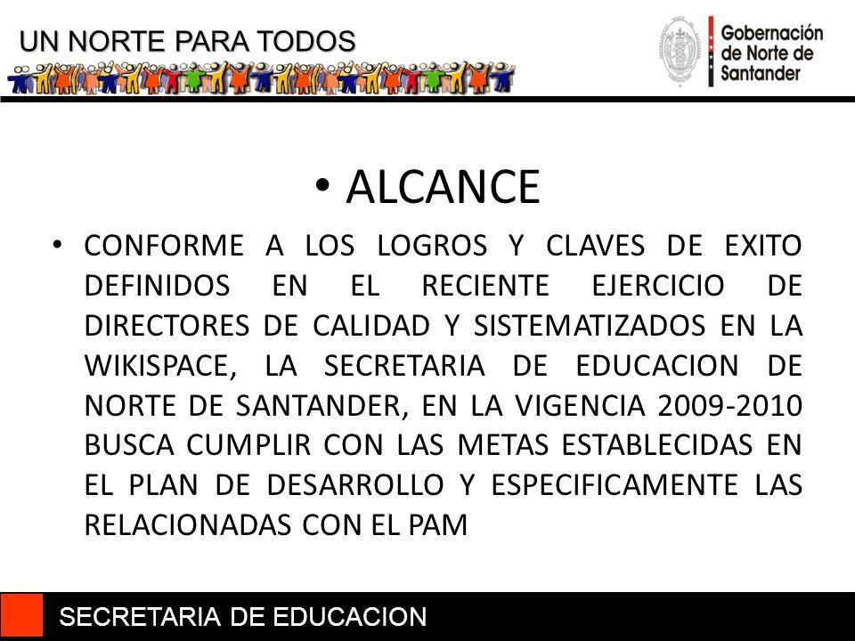 SECRETARIA DE EDUCACION UN NORTE PARA TODOS ALCANCE CONFORME A LOS LOGROS Y CLAVES DE EXITO DEFINIDOS EN EL RECIENTE EJERCICIO DE DIRECTORES DE CALIDA