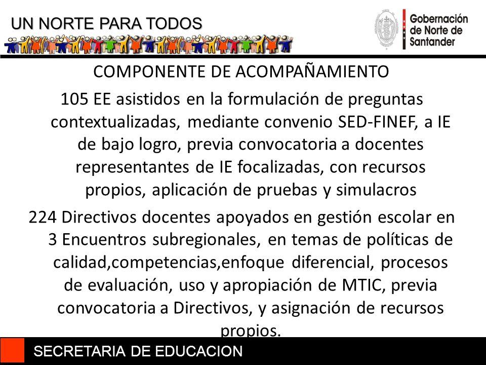 SECRETARIA DE EDUCACION UN NORTE PARA TODOS COMPONENTE DE ACOMPAÑAMIENTO 105 EE asistidos en la formulación de preguntas contextualizadas, mediante co
