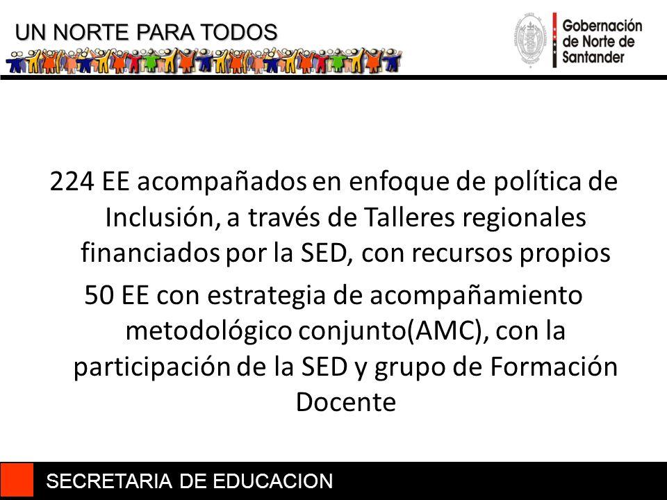 SECRETARIA DE EDUCACION UN NORTE PARA TODOS 224 EE acompañados en enfoque de política de Inclusión, a través de Talleres regionales financiados por la