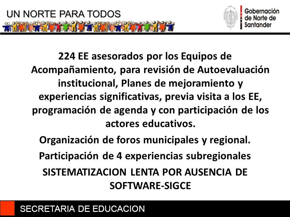 SECRETARIA DE EDUCACION UN NORTE PARA TODOS 224 EE asesorados por los Equipos de Acompañamiento, para revisión de Autoevaluación institucional, Planes
