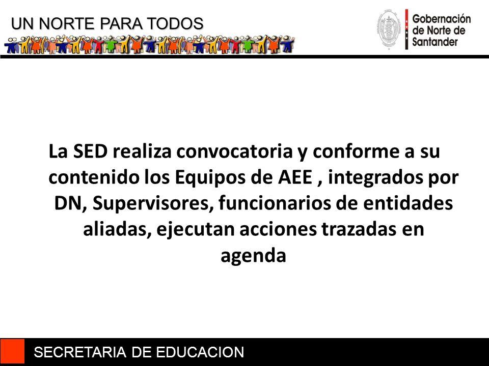 SECRETARIA DE EDUCACION UN NORTE PARA TODOS La SED realiza convocatoria y conforme a su contenido los Equipos de AEE, integrados por DN, Supervisores,