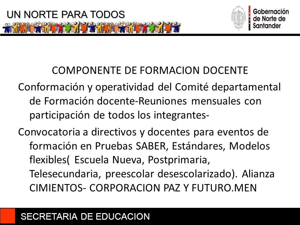 SECRETARIA DE EDUCACION UN NORTE PARA TODOS COMPONENTE DE FORMACION DOCENTE Conformación y operatividad del Comité departamental de Formación docente-