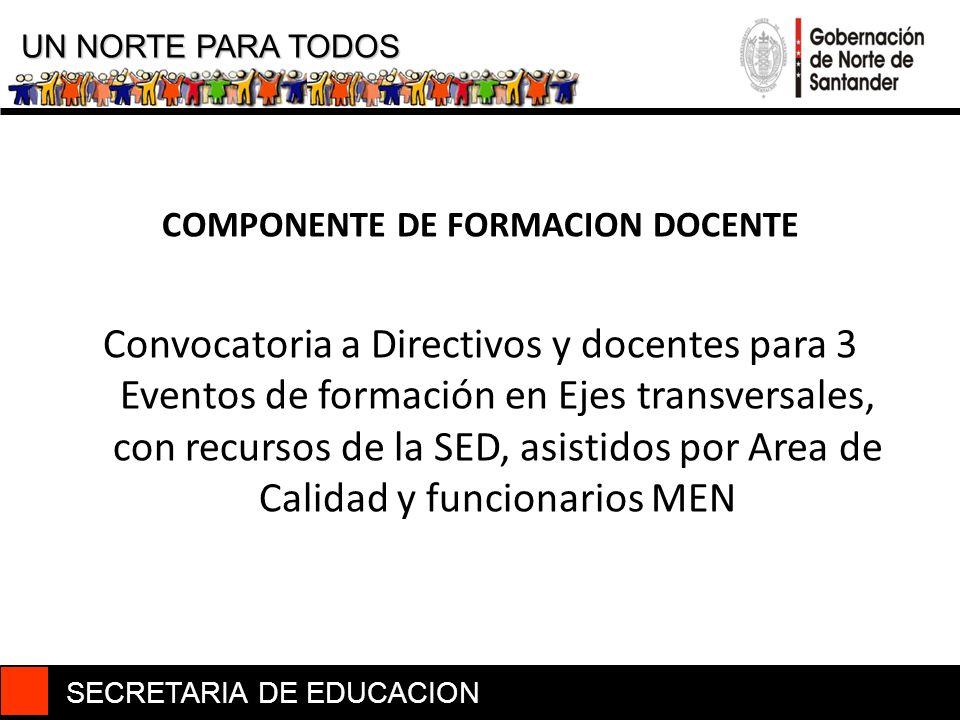 SECRETARIA DE EDUCACION UN NORTE PARA TODOS COMPONENTE DE FORMACION DOCENTE Convocatoria a Directivos y docentes para 3 Eventos de formación en Ejes t