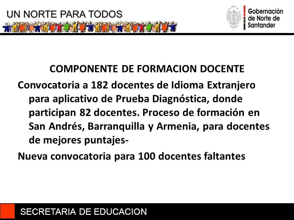 SECRETARIA DE EDUCACION UN NORTE PARA TODOS COMPONENTE DE FORMACION DOCENTE Convocatoria a 182 docentes de Idioma Extranjero para aplicativo de Prueba