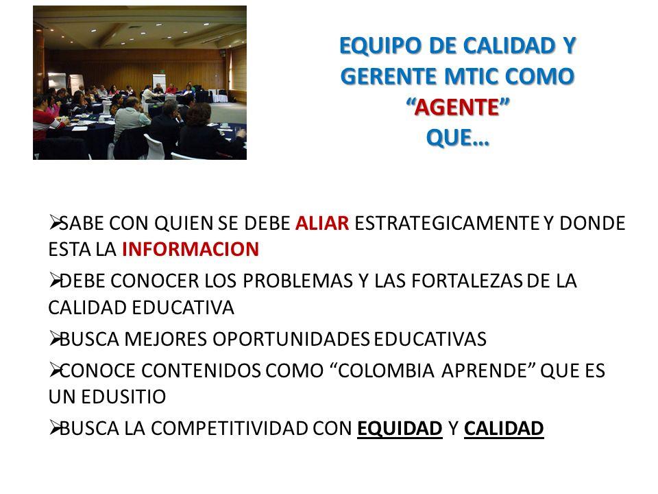 SABE CON QUIEN SE DEBE ALIAR ESTRATEGICAMENTE Y DONDE ESTA LA INFORMACION DEBE CONOCER LOS PROBLEMAS Y LAS FORTALEZAS DE LA CALIDAD EDUCATIVA BUSCA MEJORES OPORTUNIDADES EDUCATIVAS CONOCE CONTENIDOS COMO COLOMBIA APRENDE QUE ES UN EDUSITIO BUSCA LA COMPETITIVIDAD CON EQUIDAD Y CALIDAD EQUIPO DE CALIDAD Y GERENTE MTIC COMO AGENTEAGENTEQUE…