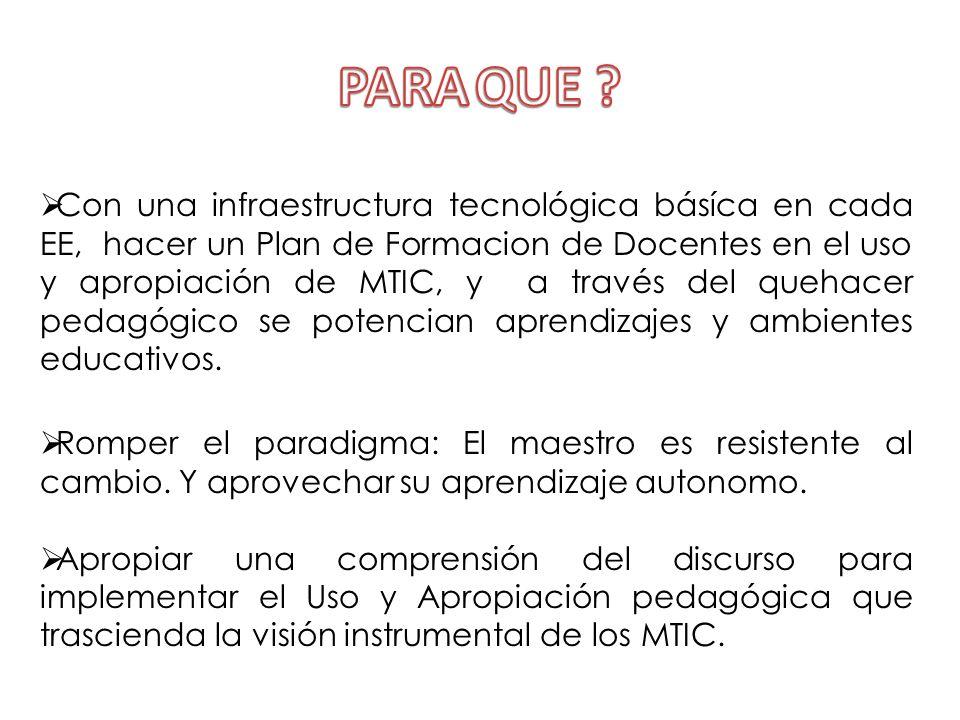 Los MTIC son una herramienta estratégica para el mejoramiento de la calidad educativa.