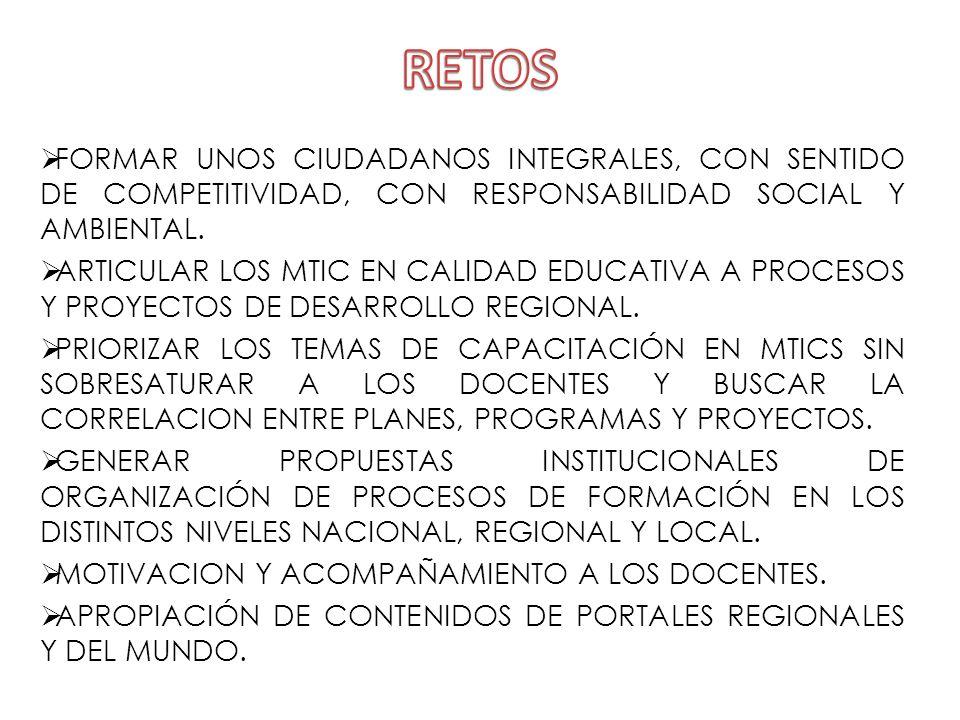 FORMAR UNOS CIUDADANOS INTEGRALES, CON SENTIDO DE COMPETITIVIDAD, CON RESPONSABILIDAD SOCIAL Y AMBIENTAL.