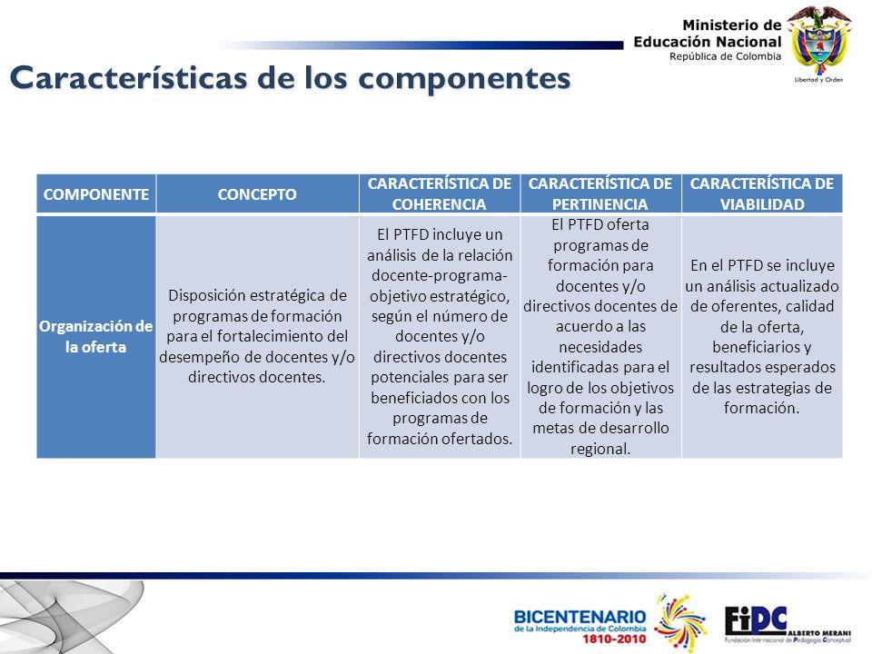 Características de los componentes COMPONENTECONCEPTO CARACTERÍSTICA DE COHERENCIA CARACTERÍSTICA DE PERTINENCIA CARACTERÍSTICA DE VIABILIDAD Organización de la oferta Disposición estratégica de programas de formación para el fortalecimiento del desempeño de docentes y/o directivos docentes.
