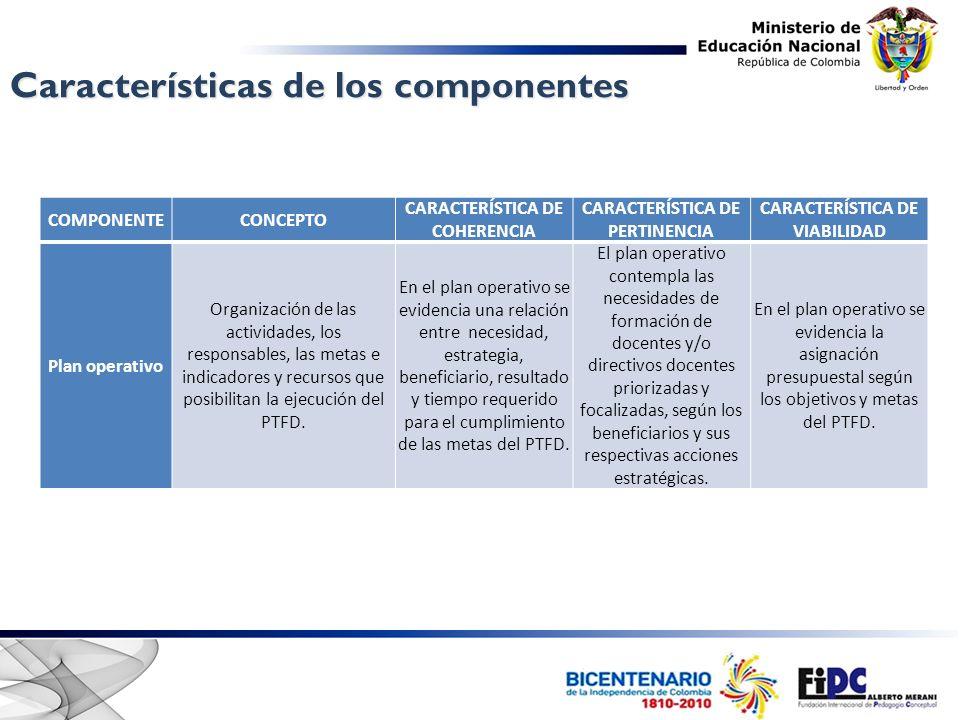 Características de los componentes COMPONENTECONCEPTO CARACTERÍSTICA DE COHERENCIA CARACTERÍSTICA DE PERTINENCIA CARACTERÍSTICA DE VIABILIDAD Plan operativo Organización de las actividades, los responsables, las metas e indicadores y recursos que posibilitan la ejecución del PTFD.
