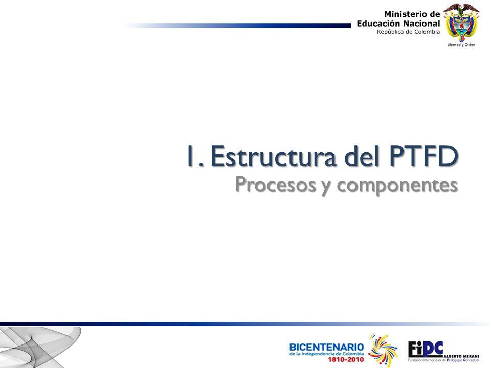 1. Estructura del PTFD Procesos y componentes
